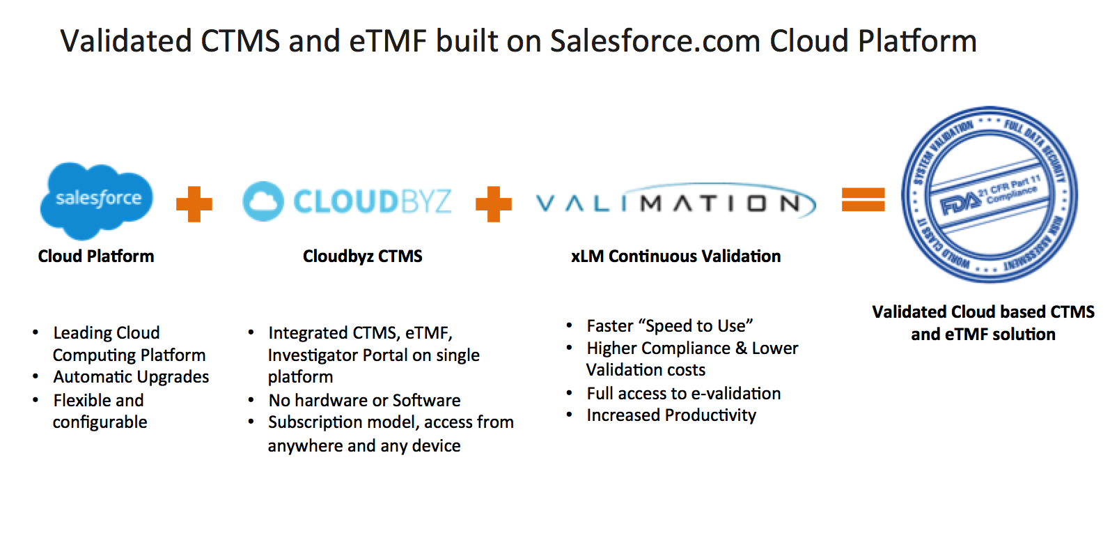 """Cloudbyz, xLM Partner to Deliver """"continuously"""" validated Cloudbyz CTMS"""