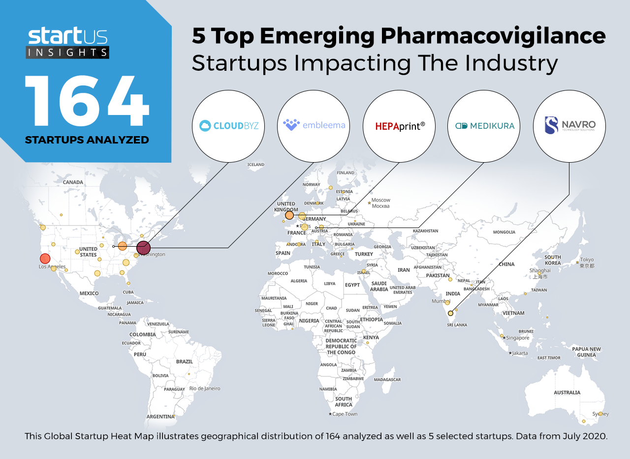 Pharmacovigilance-Startups-Pharma-Heat-Map-StartUs-Insights